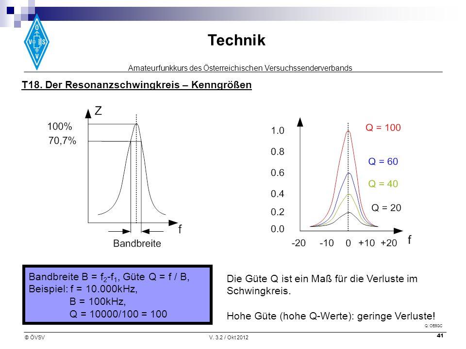 Amateurfunkkurs des Österreichischen Versuchssenderverbands Technik © ÖVSVV. 3.2 / Okt 2012 41 T18. Der Resonanzschwingkreis – Kenngrößen Die Güte Q i