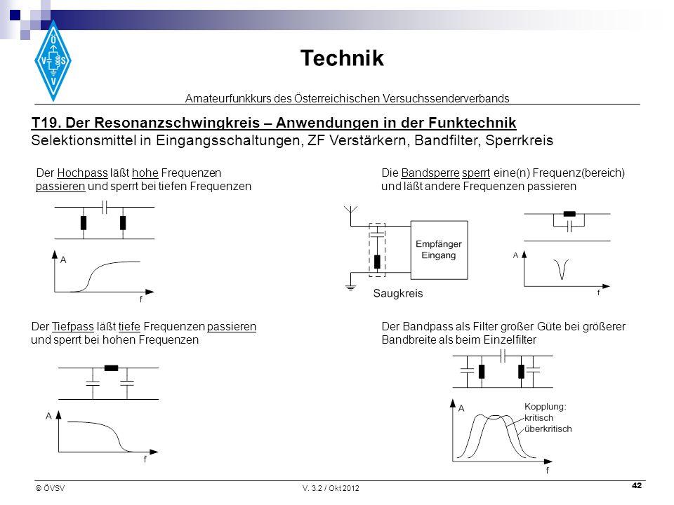 Amateurfunkkurs des Österreichischen Versuchssenderverbands Technik © ÖVSVV. 3.2 / Okt 2012 42 T19. Der Resonanzschwingkreis – Anwendungen in der Funk