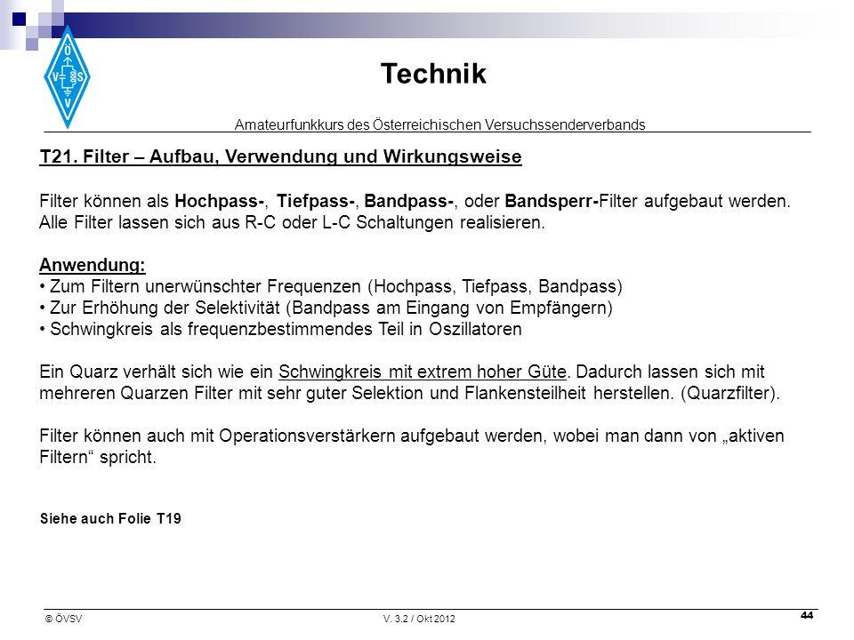 Amateurfunkkurs des Österreichischen Versuchssenderverbands Technik © ÖVSVV. 3.2 / Okt 2012 44 T21. Filter – Aufbau, Verwendung und Wirkungsweise Filt