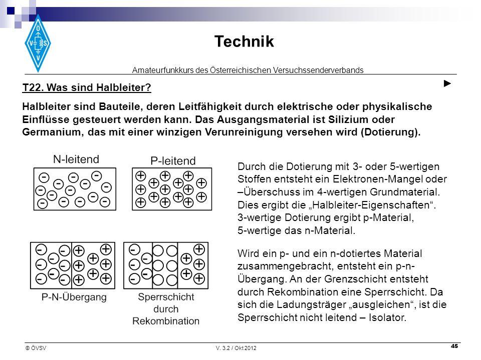 Amateurfunkkurs des Österreichischen Versuchssenderverbands Technik © ÖVSVV. 3.2 / Okt 2012 45 T22. Was sind Halbleiter? Halbleiter sind Bauteile, der