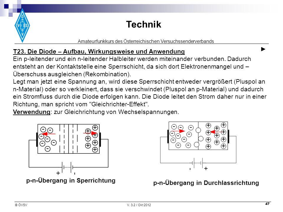 Amateurfunkkurs des Österreichischen Versuchssenderverbands Technik © ÖVSVV. 3.2 / Okt 2012 47 T23. Die Diode – Aufbau, Wirkungsweise und Anwendung Ei