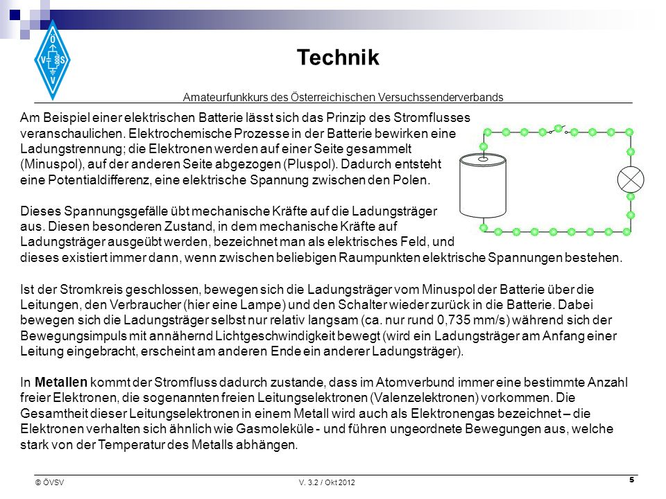 Amateurfunkkurs des Österreichischen Versuchssenderverbands Technik © ÖVSVV. 3.2 / Okt 2012 5 Am Beispiel einer elektrischen Batterie lässt sich das P