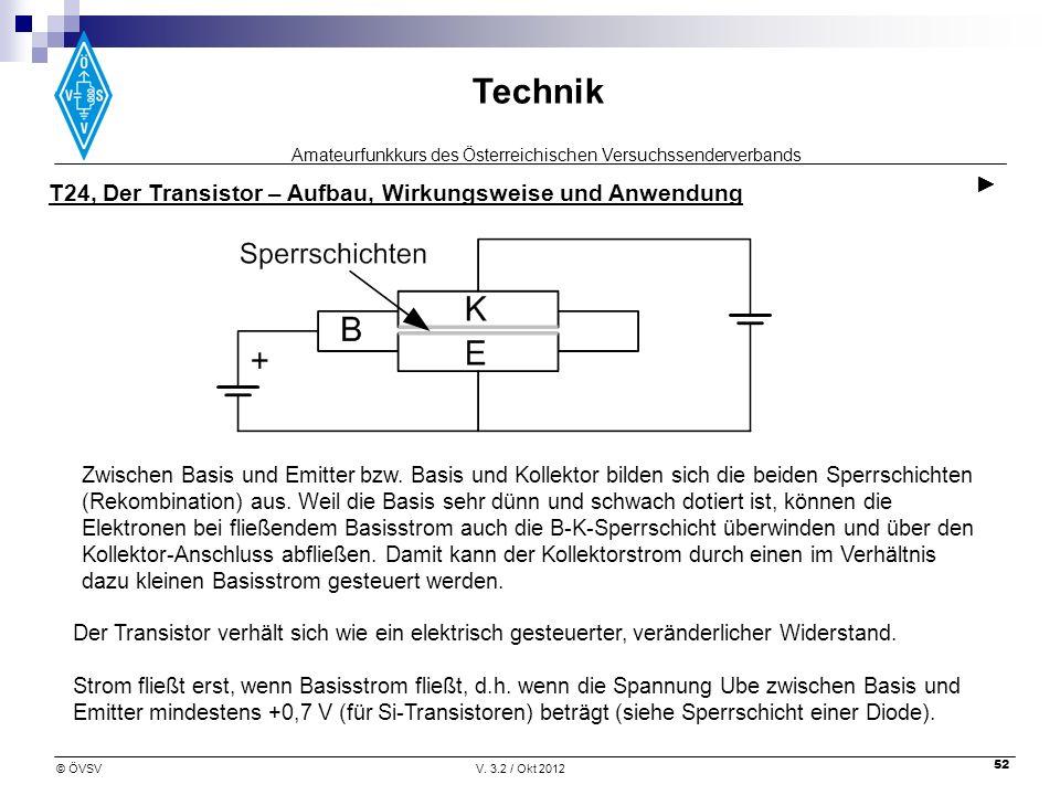 Amateurfunkkurs des Österreichischen Versuchssenderverbands Technik © ÖVSVV. 3.2 / Okt 2012 52 Zwischen Basis und Emitter bzw. Basis und Kollektor bil