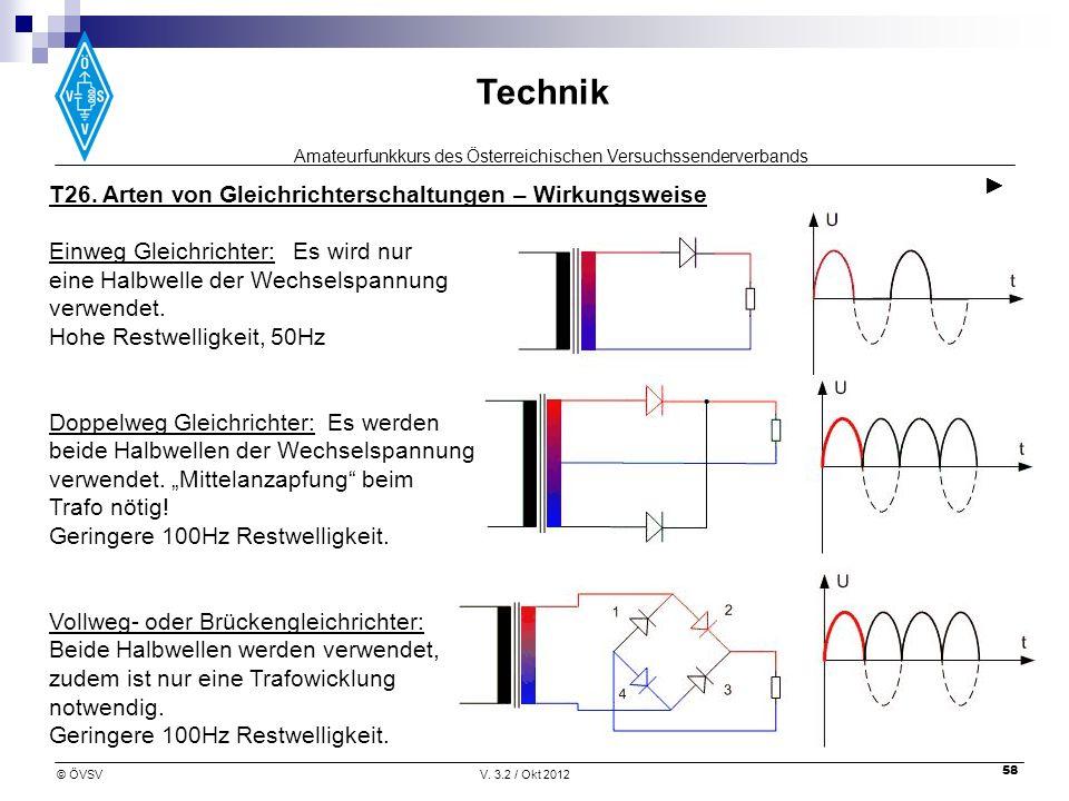 Amateurfunkkurs des Österreichischen Versuchssenderverbands Technik © ÖVSVV. 3.2 / Okt 2012 58 T26. Arten von Gleichrichterschaltungen – Wirkungsweise