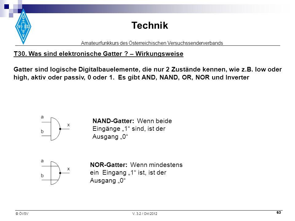 Amateurfunkkurs des Österreichischen Versuchssenderverbands Technik © ÖVSVV. 3.2 / Okt 2012 63 T30. Was sind elektronische Gatter ? – Wirkungsweise Ga
