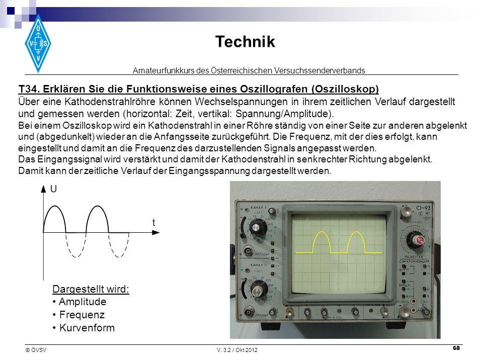 Amateurfunkkurs des Österreichischen Versuchssenderverbands Technik © ÖVSVV. 3.2 / Okt 2012 68 T34. Erklären Sie die Funktionsweise eines Oszillografe
