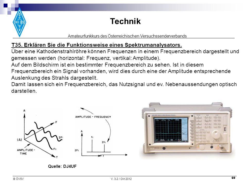 Amateurfunkkurs des Österreichischen Versuchssenderverbands Technik © ÖVSVV. 3.2 / Okt 2012 69 T35. Erklären Sie die Funktionsweise eines Spektrumanal