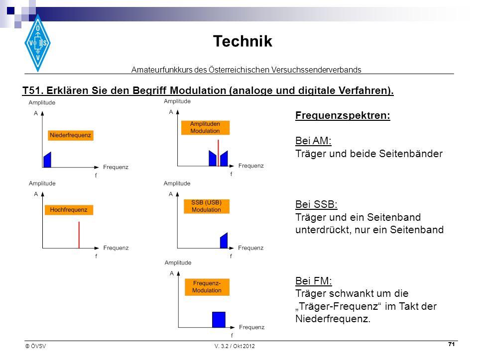 Amateurfunkkurs des Österreichischen Versuchssenderverbands Technik © ÖVSVV. 3.2 / Okt 2012 71 T51. Erklären Sie den Begriff Modulation (analoge und d