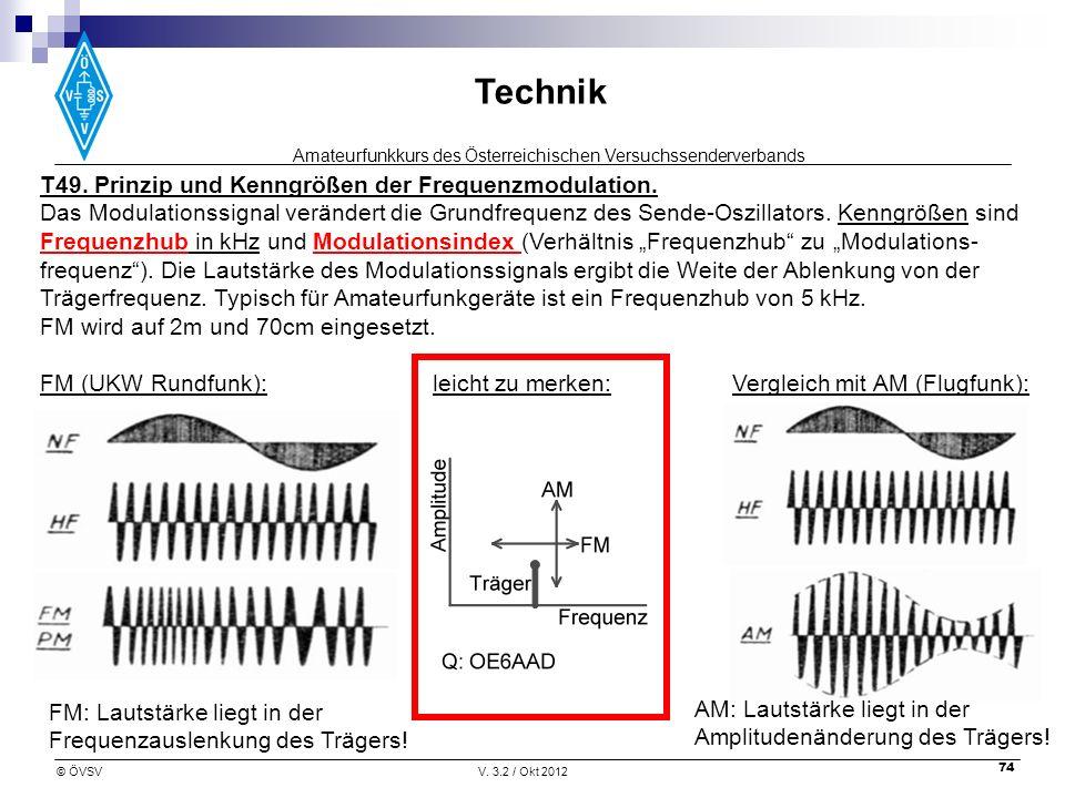 Amateurfunkkurs des Österreichischen Versuchssenderverbands Technik © ÖVSVV. 3.2 / Okt 2012 74 T49. Prinzip und Kenngrößen der Frequenzmodulation. Das