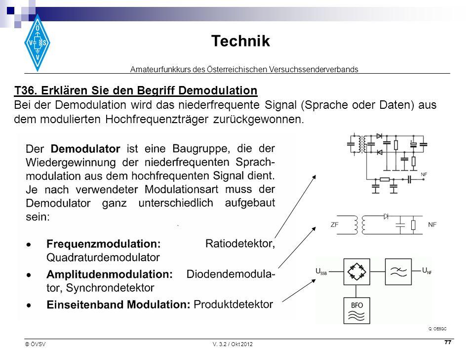 Amateurfunkkurs des Österreichischen Versuchssenderverbands Technik © ÖVSVV. 3.2 / Okt 2012 77 T36. Erklären Sie den Begriff Demodulation Bei der Demo