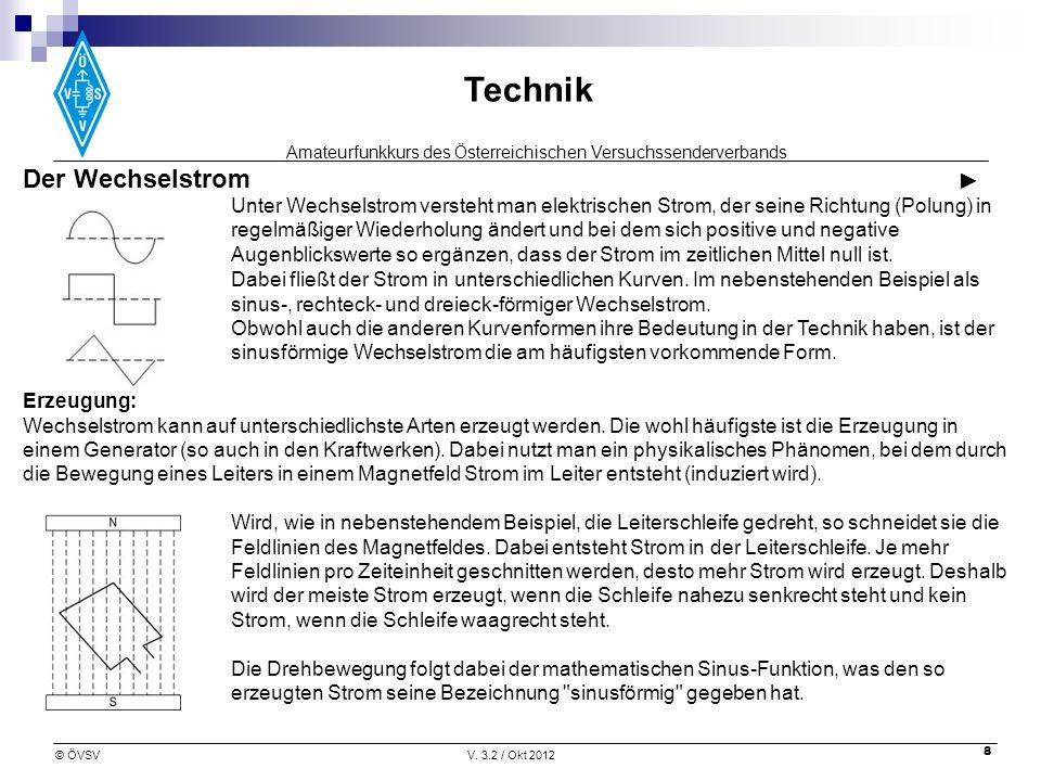 Amateurfunkkurs des Österreichischen Versuchssenderverbands Technik © ÖVSVV. 3.2 / Okt 2012 8 Der Wechselstrom Unter Wechselstrom versteht man elektri