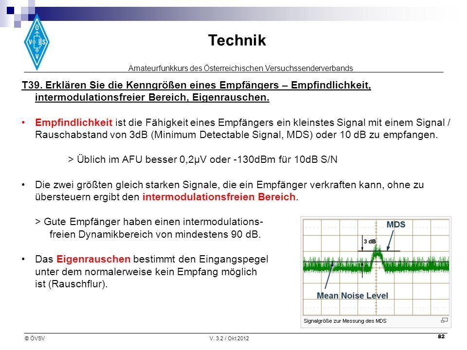 Amateurfunkkurs des Österreichischen Versuchssenderverbands Technik © ÖVSVV. 3.2 / Okt 2012 82 T39. Erklären Sie die Kenngrößen eines Empfängers – Emp