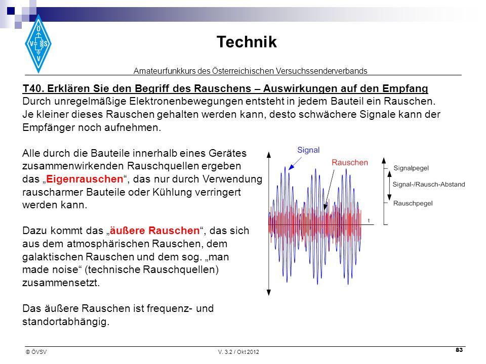 Amateurfunkkurs des Österreichischen Versuchssenderverbands Technik © ÖVSVV. 3.2 / Okt 2012 83 T40. Erklären Sie den Begriff des Rauschens – Auswirkun