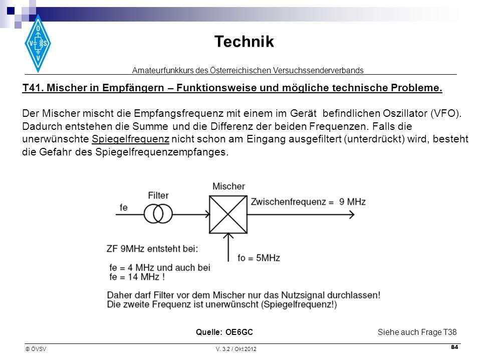 Amateurfunkkurs des Österreichischen Versuchssenderverbands Technik © ÖVSVV. 3.2 / Okt 2012 84 T41. Mischer in Empfängern – Funktionsweise und möglich