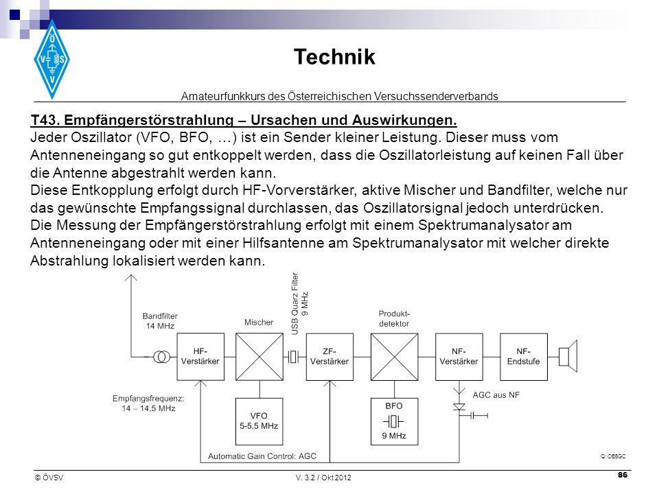 Amateurfunkkurs des Österreichischen Versuchssenderverbands Technik © ÖVSVV. 3.2 / Okt 2012 86 T43. Empfängerstörstrahlung – Ursachen und Auswirkungen