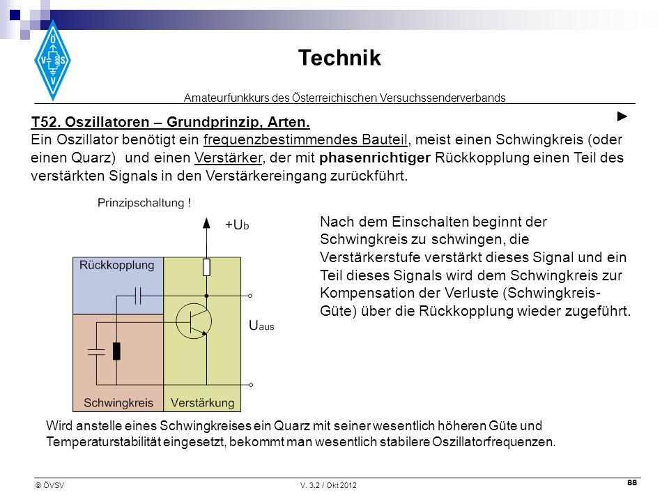 Amateurfunkkurs des Österreichischen Versuchssenderverbands Technik © ÖVSVV. 3.2 / Okt 2012 88 T52. Oszillatoren – Grundprinzip, Arten. Ein Oszillator