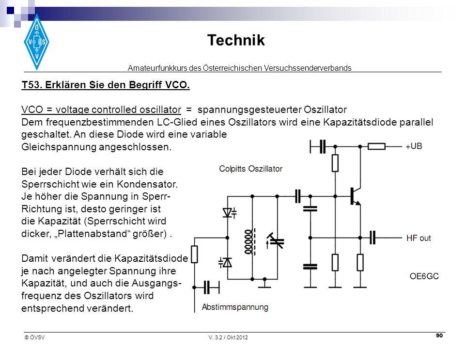 Amateurfunkkurs des Österreichischen Versuchssenderverbands Technik © ÖVSVV. 3.2 / Okt 2012 90 T53. Erklären Sie den Begriff VCO. VCO = voltage contro