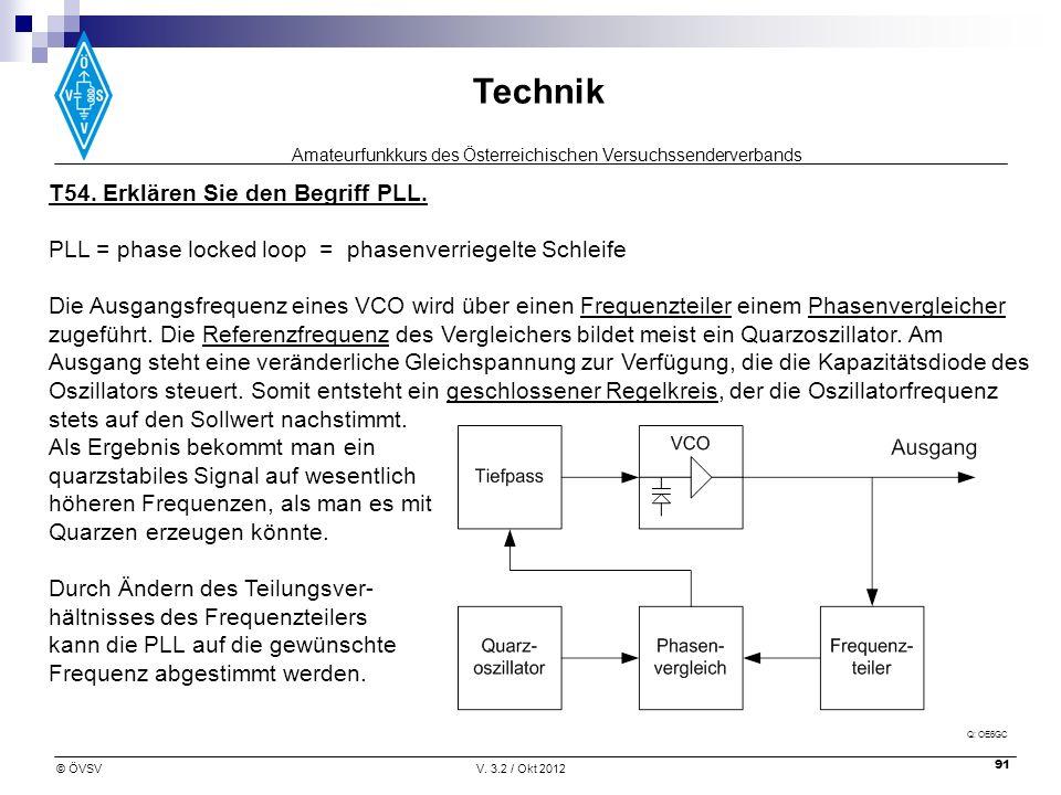 Amateurfunkkurs des Österreichischen Versuchssenderverbands Technik © ÖVSVV. 3.2 / Okt 2012 91 T54. Erklären Sie den Begriff PLL. PLL = phase locked l