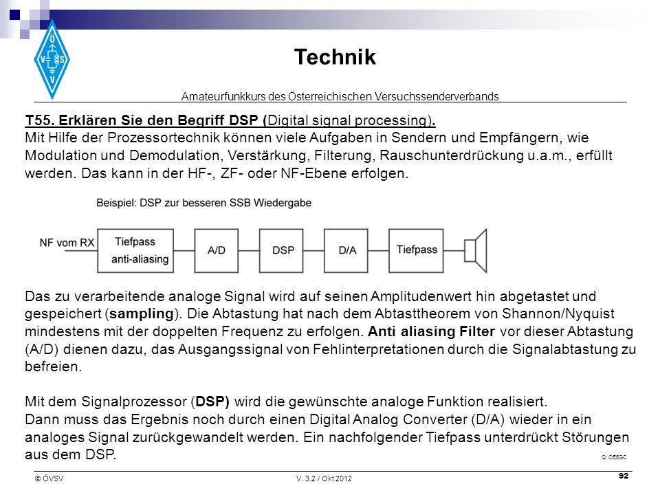 Amateurfunkkurs des Österreichischen Versuchssenderverbands Technik © ÖVSVV. 3.2 / Okt 2012 92 T55. Erklären Sie den Begriff DSP (Digital signal proce