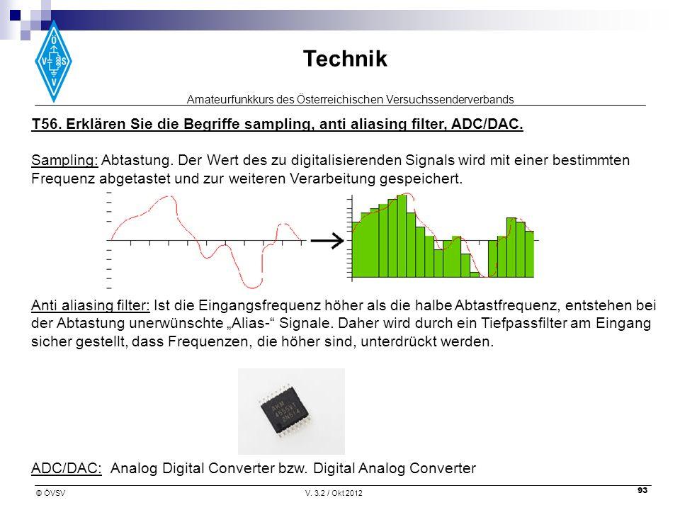 Amateurfunkkurs des Österreichischen Versuchssenderverbands Technik © ÖVSVV. 3.2 / Okt 2012 93 T56. Erklären Sie die Begriffe sampling, anti aliasing