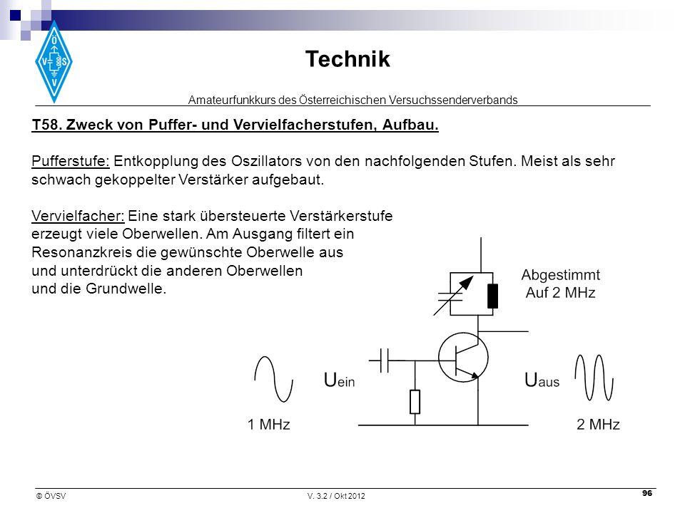 Amateurfunkkurs des Österreichischen Versuchssenderverbands Technik © ÖVSVV. 3.2 / Okt 2012 96 T58. Zweck von Puffer- und Vervielfacherstufen, Aufbau.