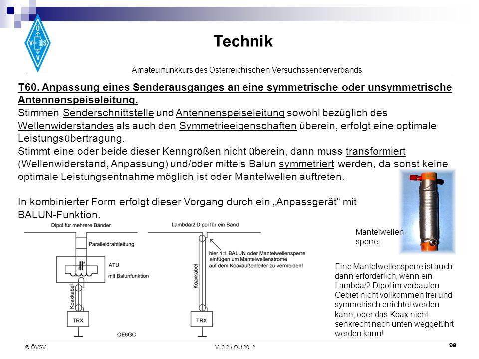 Amateurfunkkurs des Österreichischen Versuchssenderverbands Technik © ÖVSVV. 3.2 / Okt 2012 98 T60. Anpassung eines Senderausganges an eine symmetrisc