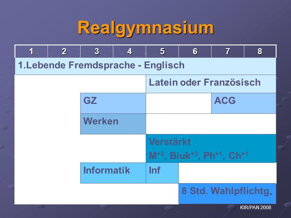 KIR/PAN 2008 Realgymnasium 12345678 1.Lebende Fremdsprache - Englisch Latein oder Französisch GZACG Werken Verstärkt M +2, Biuk +3, Ph +1, Ch +1 Infor