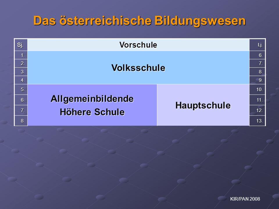 KIR/PAN 2008 Das österreichische Bildungswesen Sj.