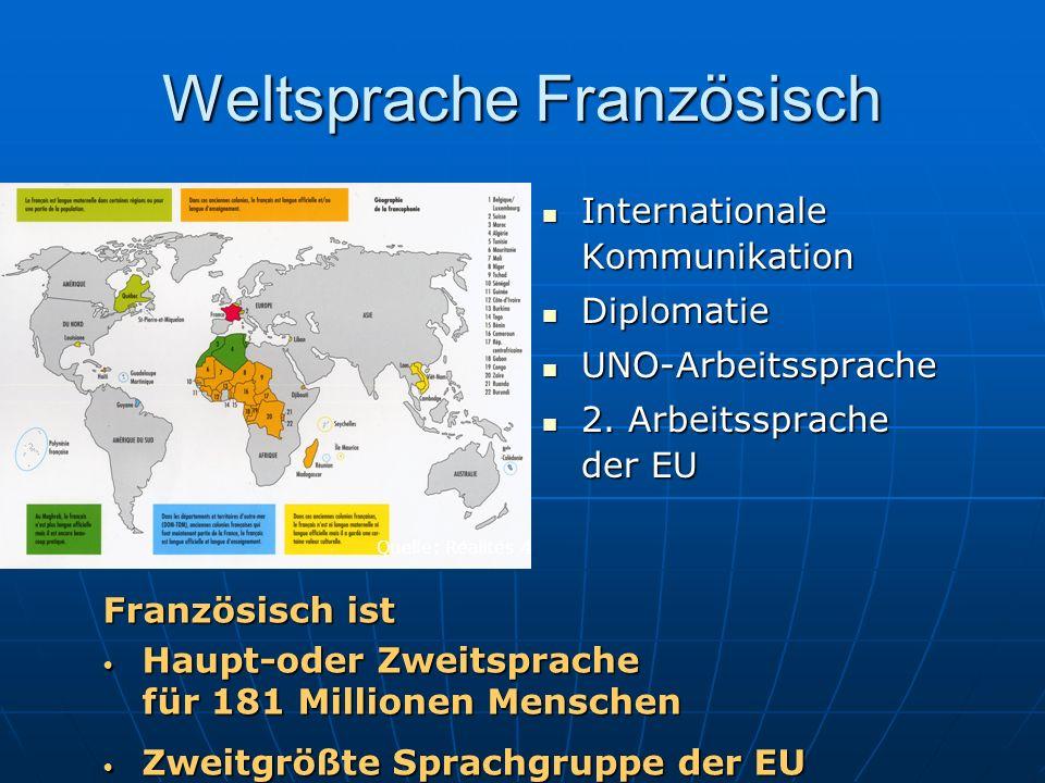 Weltsprache Französisch Internationale Kommunikation Internationale Kommunikation Diplomatie Diplomatie UNO-Arbeitssprache UNO-Arbeitssprache 2. Arbei