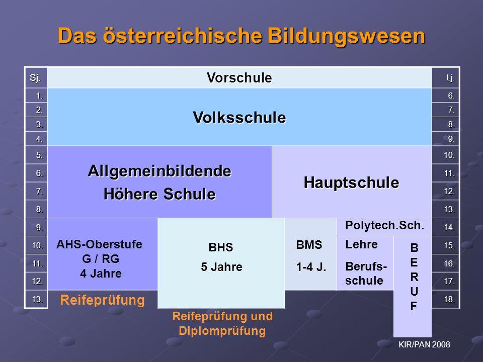 KIR/PAN 2008 Die Wahlpflichtgegenstände Gymnasium: 6 Stunden / Realgymnasium: 8 Stunden (ev.