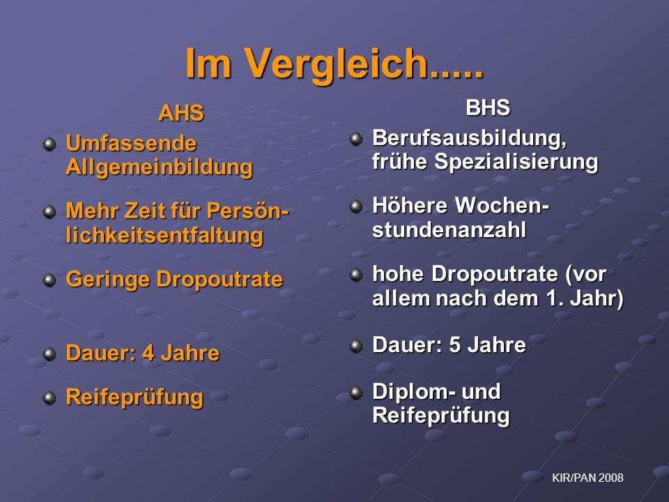 KIR/PAN 2008 Alle Wege stehen offen.....