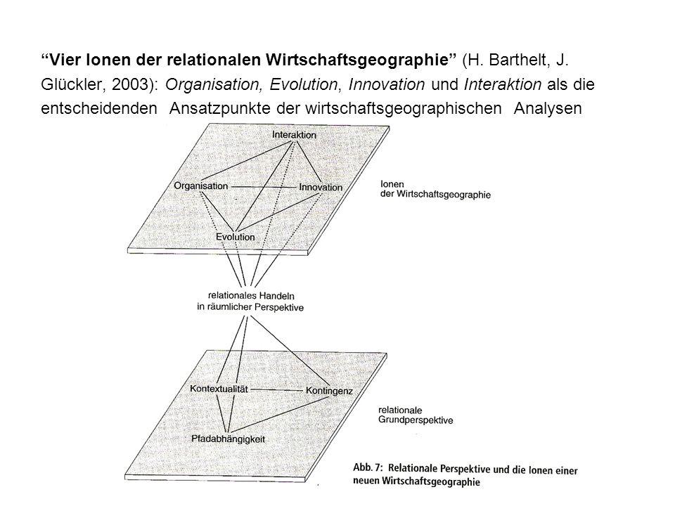 Vier Ionen der relationalen Wirtschaftsgeographie (H. Barthelt, J. Glückler, 2003): Organisation, Evolution, Innovation und Interaktion als die entsch