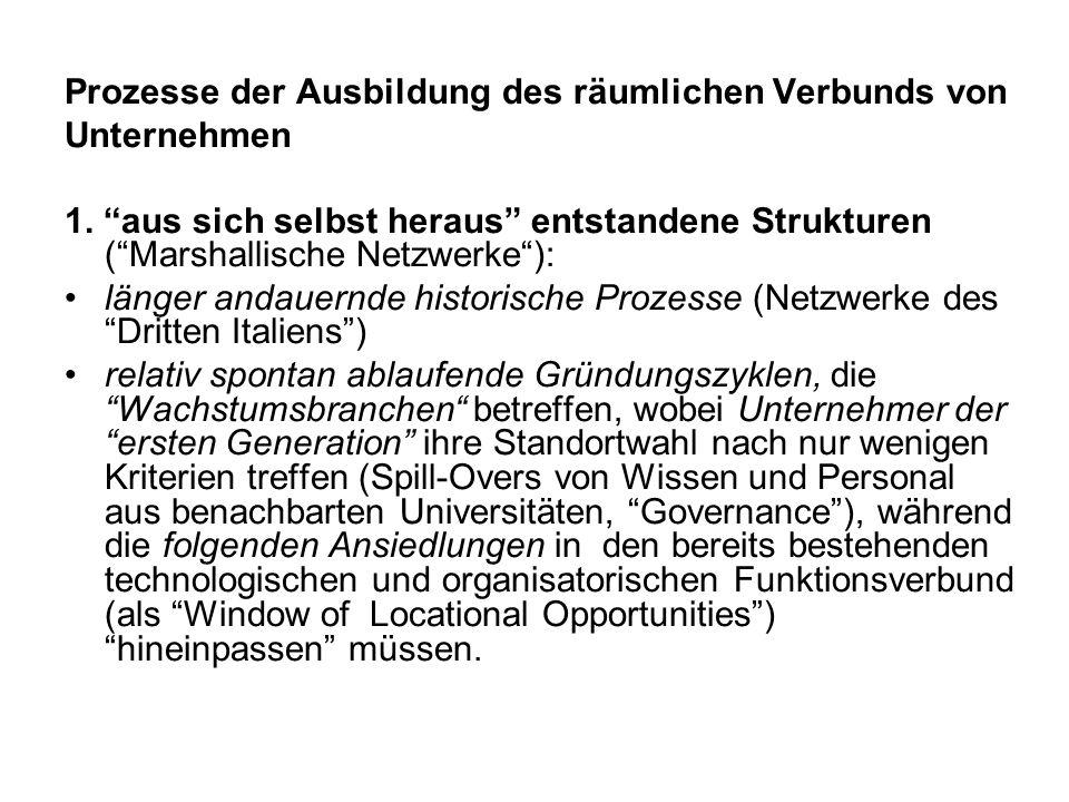 Prozesse der Ausbildung des räumlichen Verbunds von Unternehmen 1. aus sich selbst heraus entstandene Strukturen (Marshallische Netzwerke): länger and