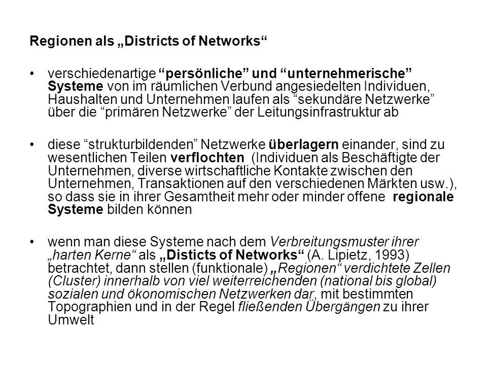 Regionen als Districts of Networks verschiedenartige persönliche und unternehmerische Systeme von im räumlichen Verbund angesiedelten Individuen, Haus