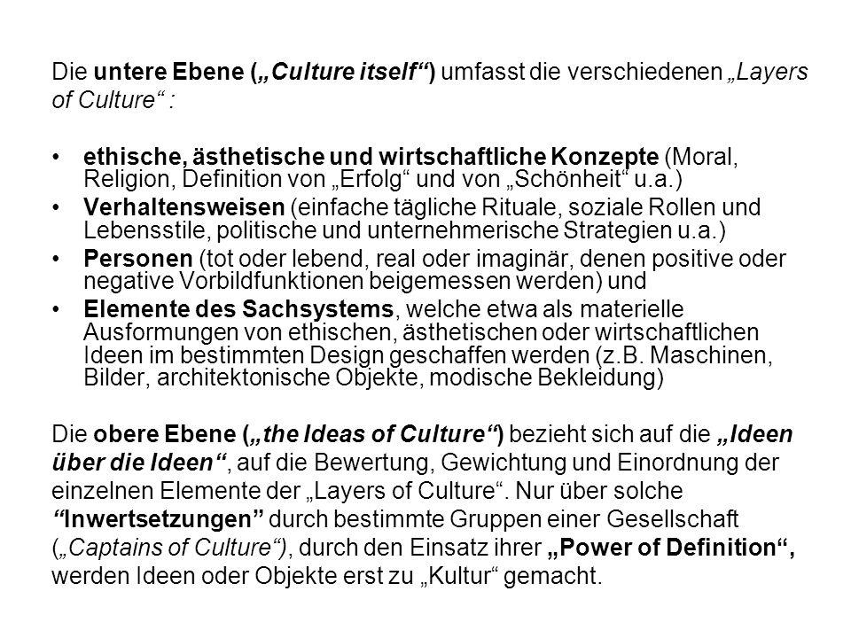Die untere Ebene (Culture itself) umfasst die verschiedenen Layers of Culture : ethische, ästhetische und wirtschaftliche Konzepte (Moral, Religion, D