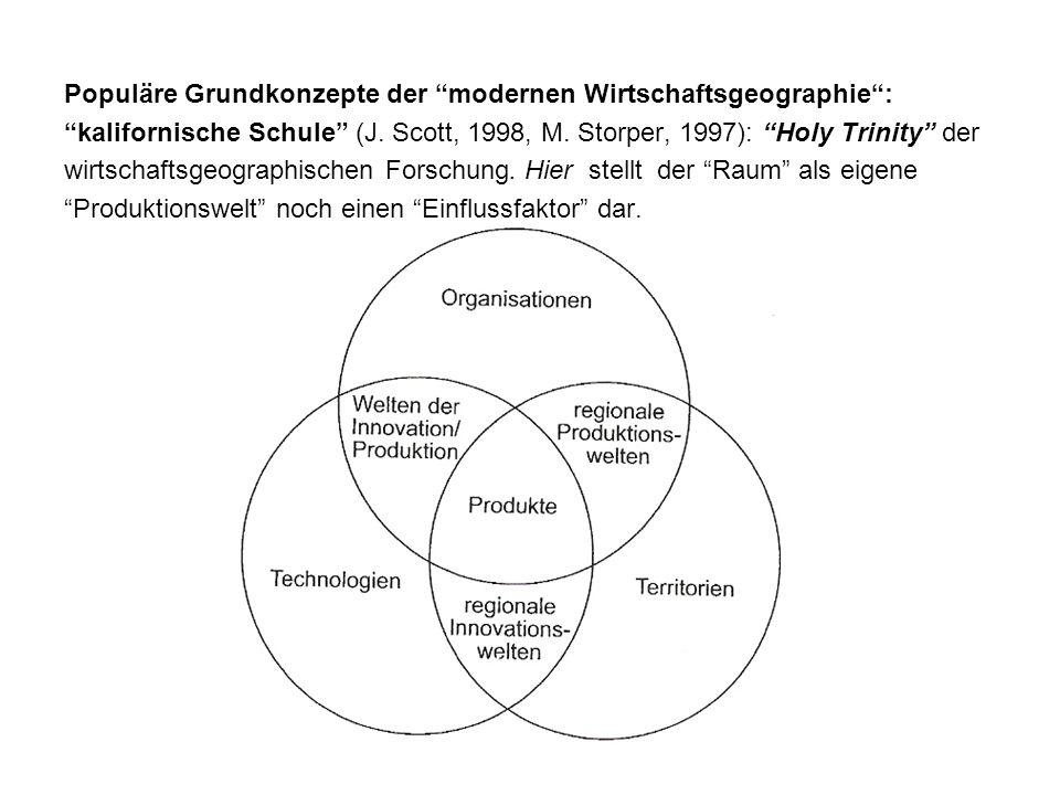 Populäre Grundkonzepte der modernen Wirtschaftsgeographie: kalifornische Schule (J. Scott, 1998, M. Storper, 1997): Holy Trinity der wirtschaftsgeogra