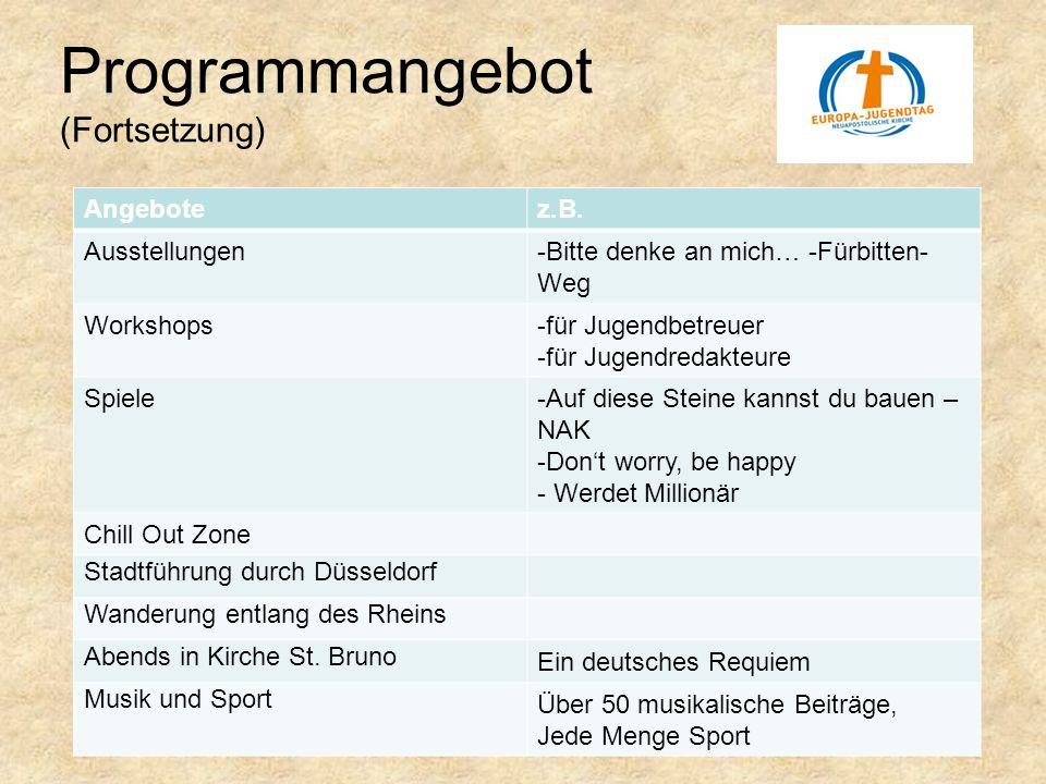 Informationen Pforzheim - West persönliche Dinge Was...