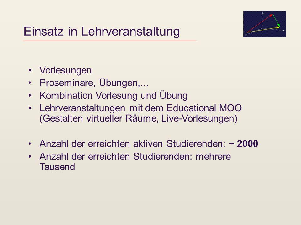 Einsatz in Lehrveranstaltung Vorlesungen Proseminare, Übungen,...