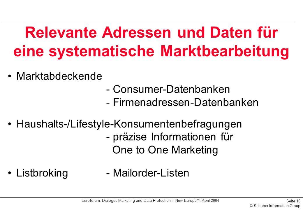 Euroforum: Dialogue Marketing and Data Protection in New Europe/1. April 2004 Seite 10 © Schober Information Group Relevante Adressen und Daten für ei