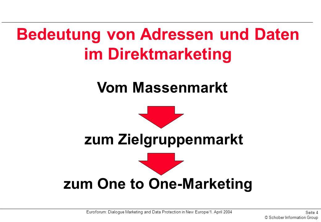 Euroforum: Dialogue Marketing and Data Protection in New Europe/1. April 2004 Seite 4 © Schober Information Group Vom Massenmarkt zum Zielgruppenmarkt