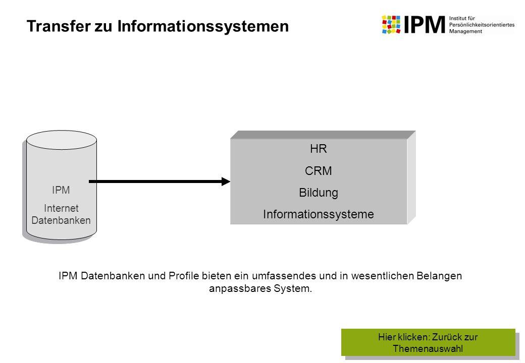 IPM Datenbanken und Profile bieten ein umfassendes und in wesentlichen Belangen anpassbares System. IPM Internet Datenbanken HR CRM Bildung Informatio
