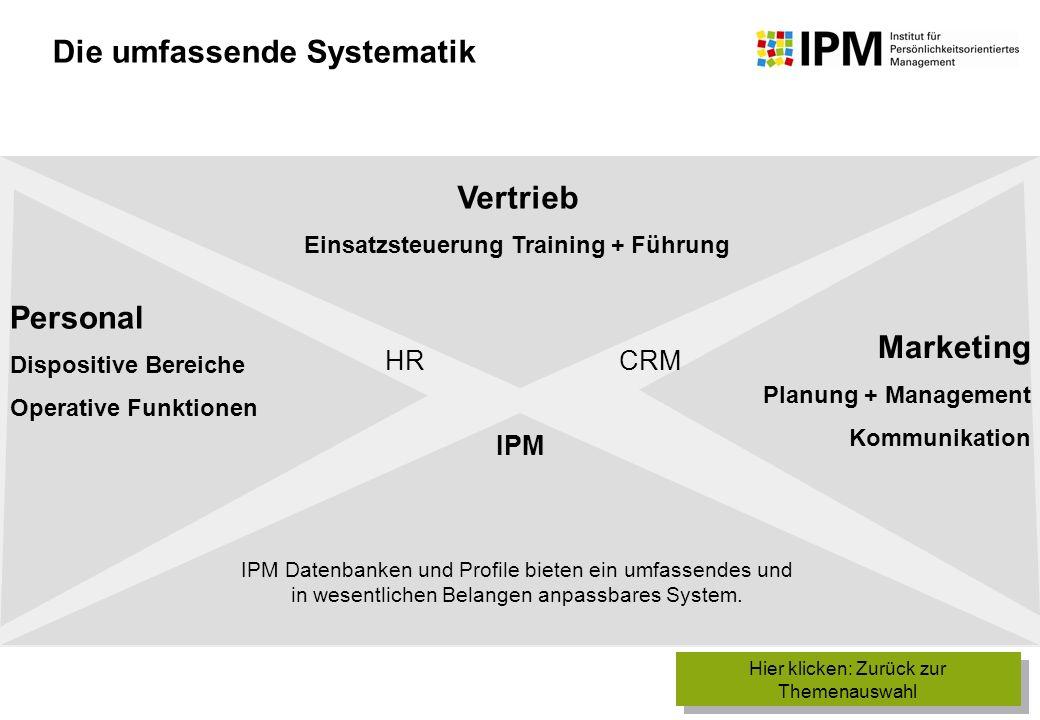 IPM Datenbanken und Profile bieten ein umfassendes und in wesentlichen Belangen anpassbares System. Personal Dispositive Bereiche Operative Funktionen