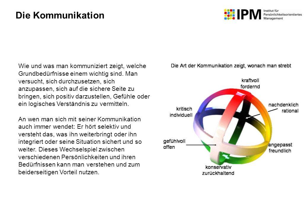 Wie und was man kommuniziert zeigt, welche Grundbedürfnisse einem wichtig sind. Man versucht, sich durchzusetzen, sich anzupassen, sich auf die sicher