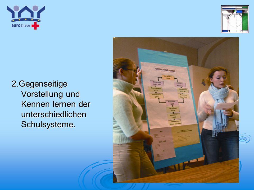 Logo 1 2.Gegenseitige Vorstellung und Kennen lernen der unterschiedlichen Schulsysteme.