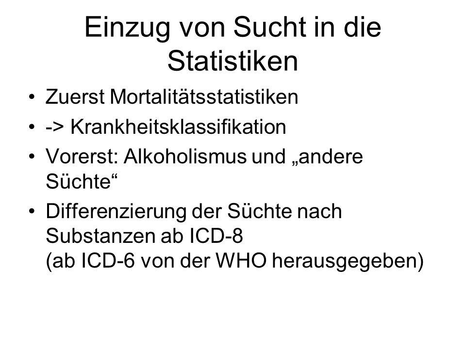 Einzug von Sucht in die Statistiken Zuerst Mortalitätsstatistiken -> Krankheitsklassifikation Vorerst: Alkoholismus und andere Süchte Differenzierung