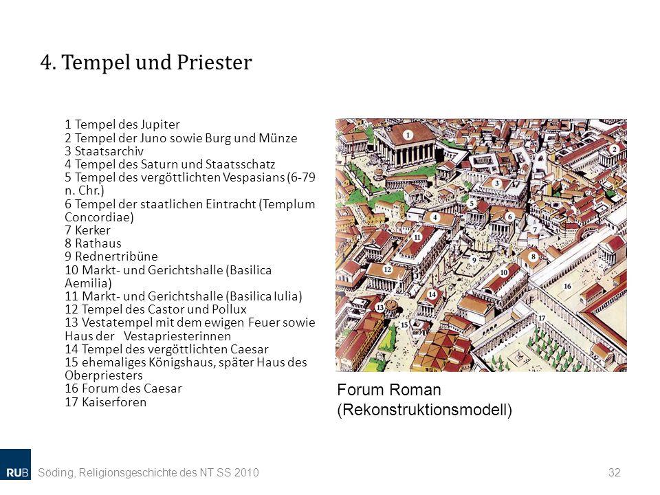4. Tempel und Priester 1 Tempel des Jupiter 2 Tempel der Juno sowie Burg und Münze 3 Staatsarchiv 4 Tempel des Saturn und Staatsschatz 5 Tempel des ve