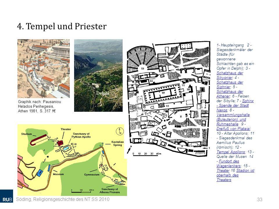 4. Tempel und Priester Söding, Religionsgeschichte des NT SS 2010 33 1- Haupteingang 2 - Siegesdenkmäler der Städte (für gewonnene Schlachten gab es e