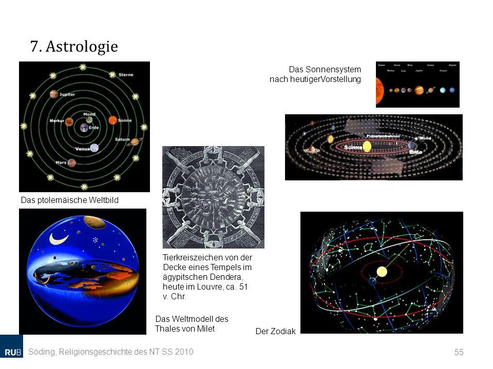7. Astrologie Söding, Religionsgeschichte des NT SS 2010 55 Das ptolemäische Weltbild Das Weltmodell des Thales von Milet Das Sonnensystem nach heutig
