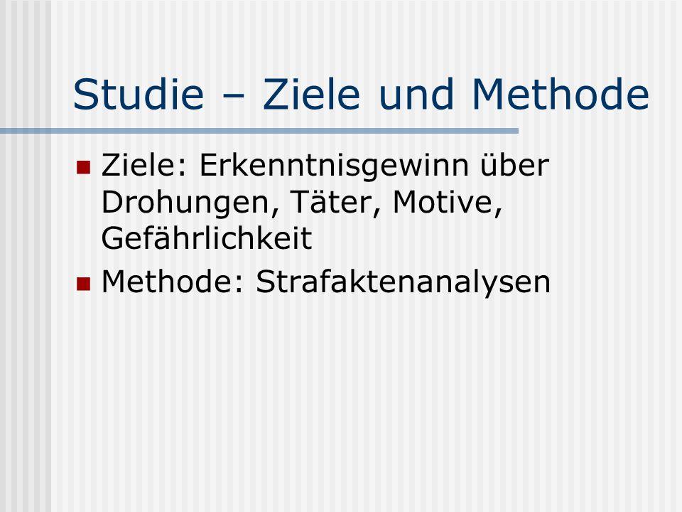 Studie – Ziele und Methode Ziele: Erkenntnisgewinn über Drohungen, Täter, Motive, Gefährlichkeit Methode: Strafaktenanalysen