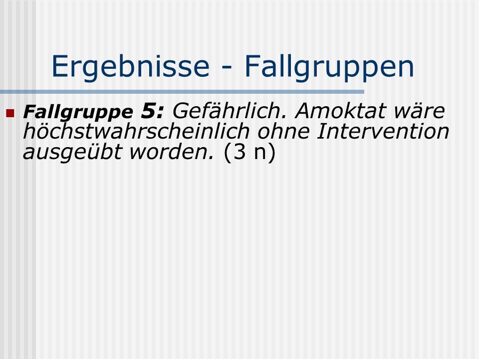 Ergebnisse - Fallgruppen Fallgruppe 5: Gefährlich. Amoktat wäre höchstwahrscheinlich ohne Intervention ausgeübt worden. (3 n)